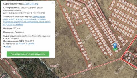 Продажа участка, Ковров, Ковров